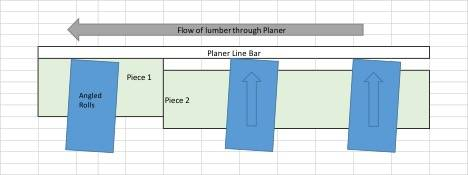 planer line bar_blog_june 2018